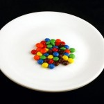 Examples of What 200 Calories Looks Like