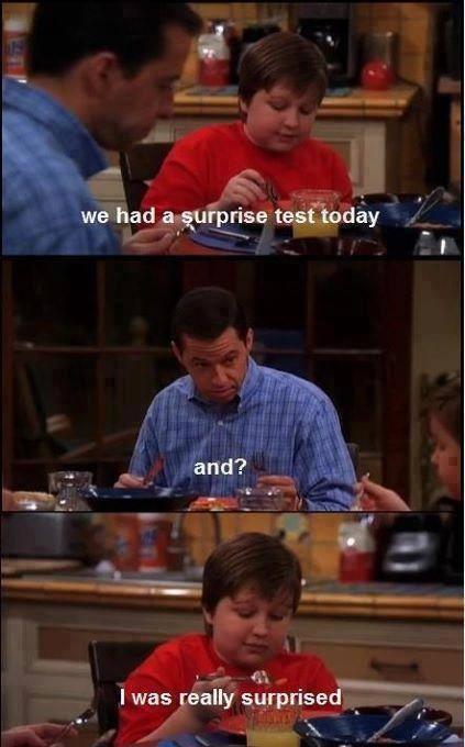 surprised test