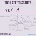 It's Never Late To Start A Venture