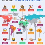 Which Emoji Does Your Language Use More Than Others?