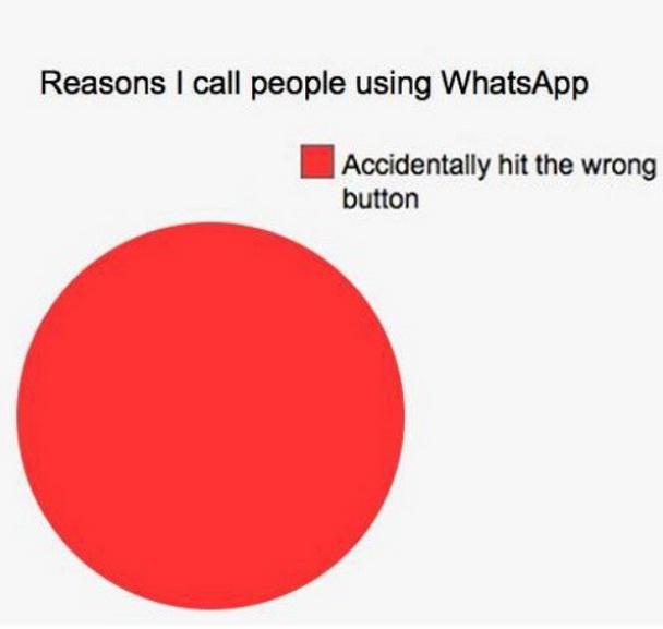 how to make a call using whatsapp