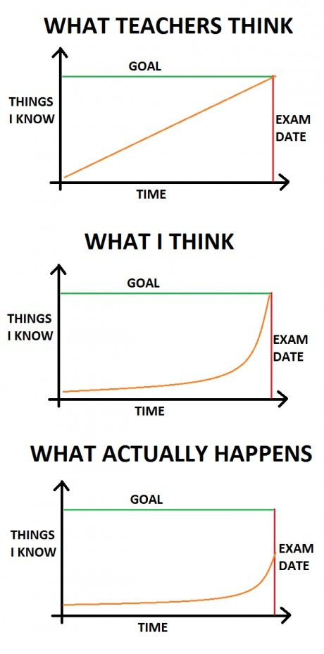 What Teachers Think, What I Think