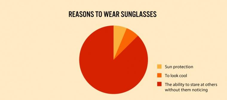 Truth Fact – Sunglasses