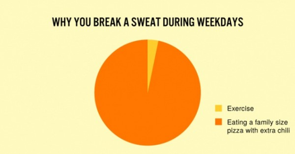 Why You Break A Sweat During Weekdays?